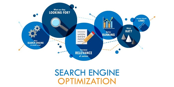 Build easy to locate the website