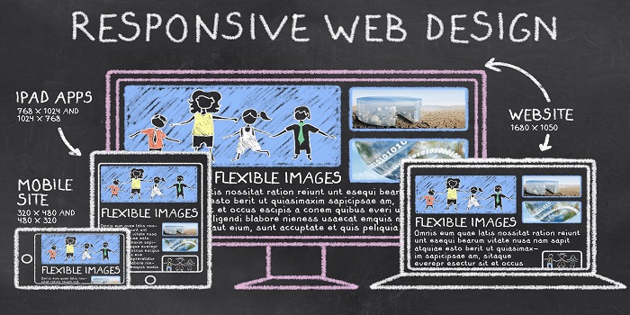 Create a Device friendly website